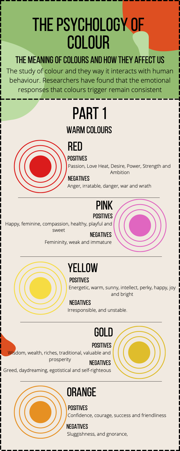 The Psychology of Color Infographic Part 1
